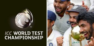 world test championship